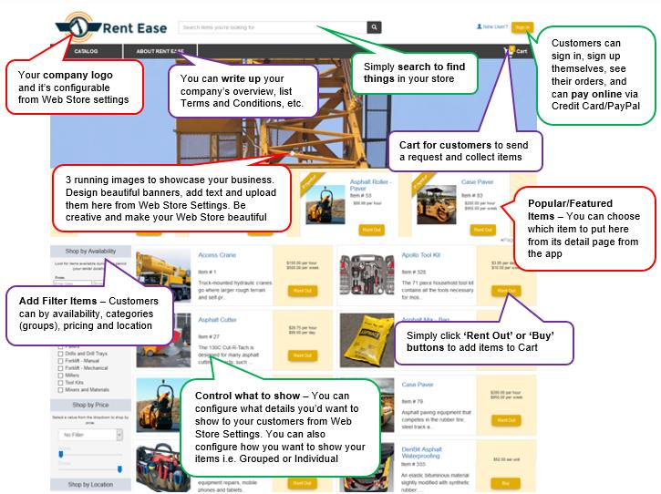 Summary of web store setup