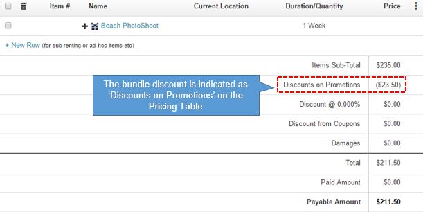 Bundle discount pricing in equipment rental software