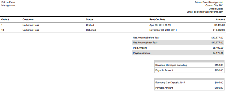 business account invoice