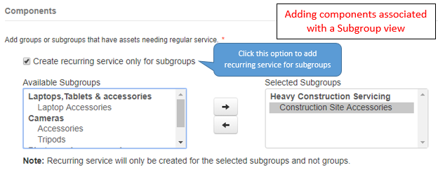 components in a subgroup