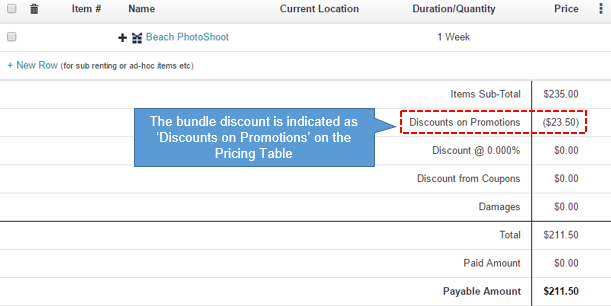 Bundle discount pricing in equipment rental software