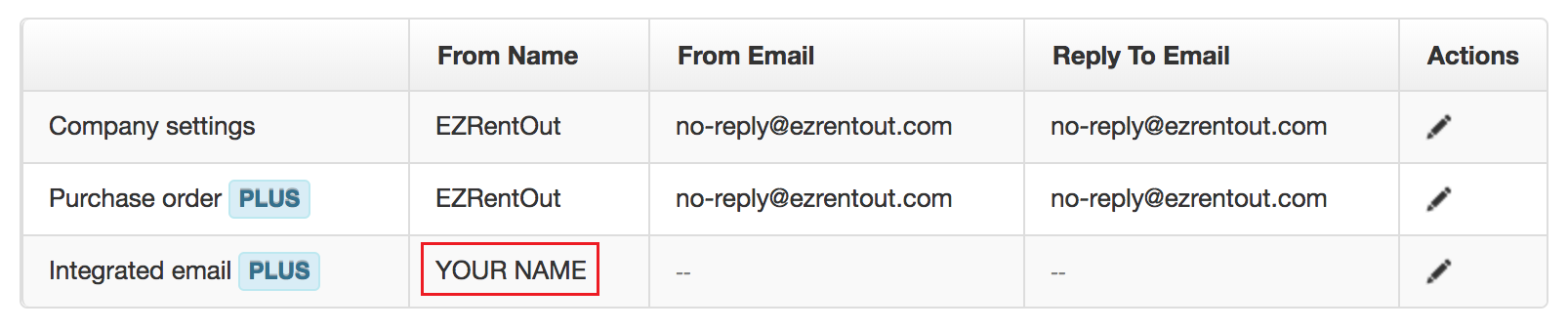 System Generated Emails