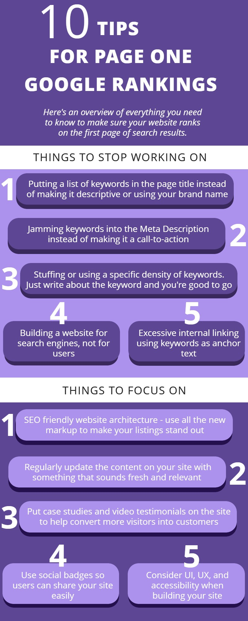 Tips to rank on page one google rankings