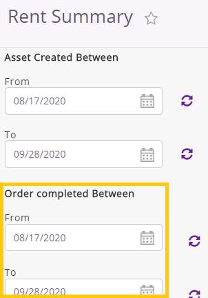 Order completed between