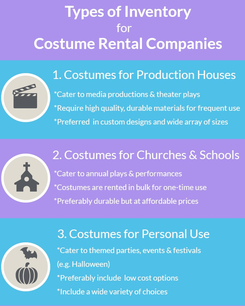 Types of costume rental inventory