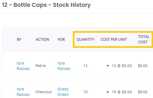 average cost method for inventory and asset stocks